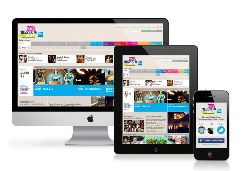 The Importance of Responsive Design 3